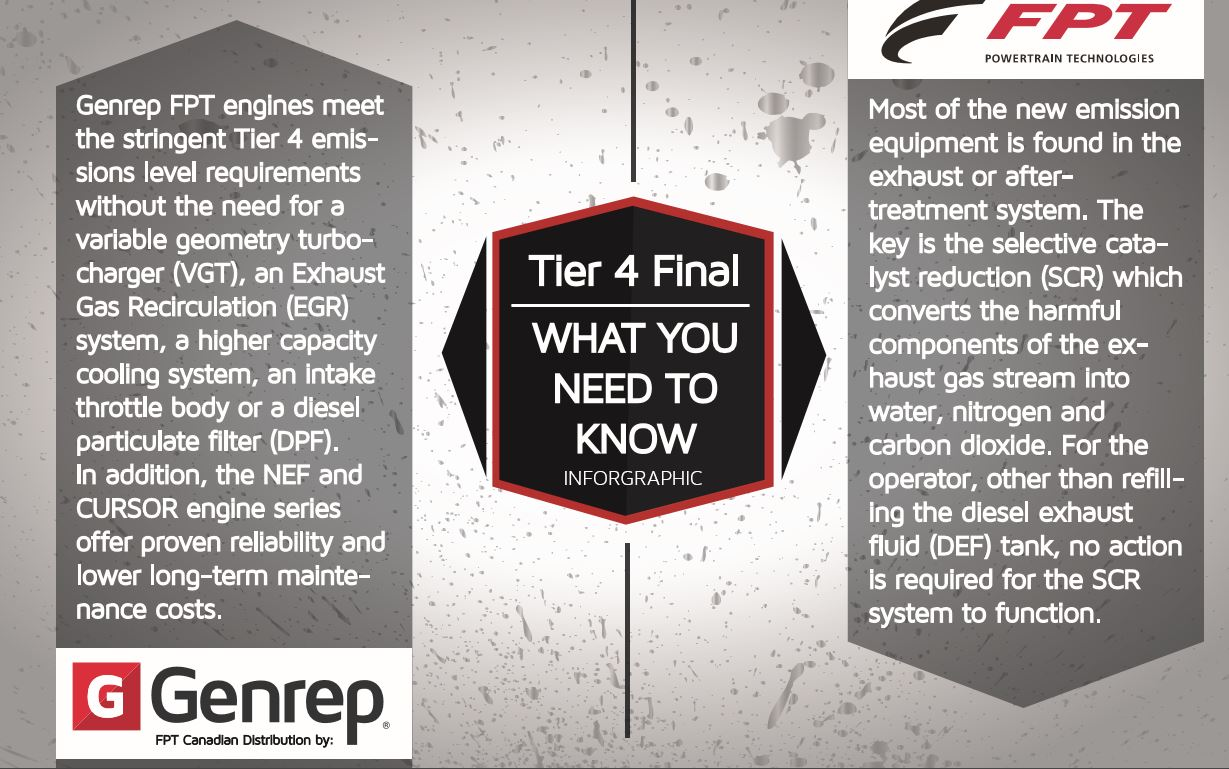FPT Tier 4 Final Genrep LTD