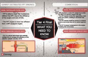 FPT Tier 4 Final Genrep LTD